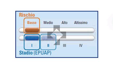 Materasso antidecubito in espanso ventilato con telo di copertura P101MPLPFDH Wimed